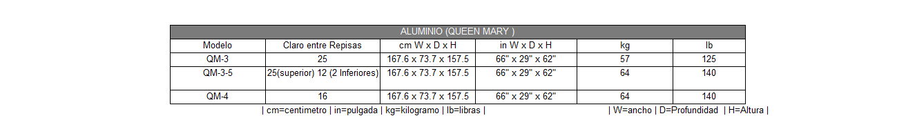 Aluminio  (Queen Mary) multiproposito